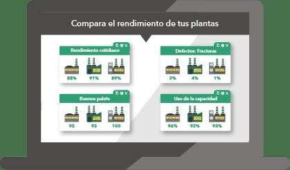 SILX compara el redimiento de tus plantas