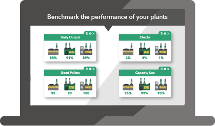 SILX benchmark the performance of your plant