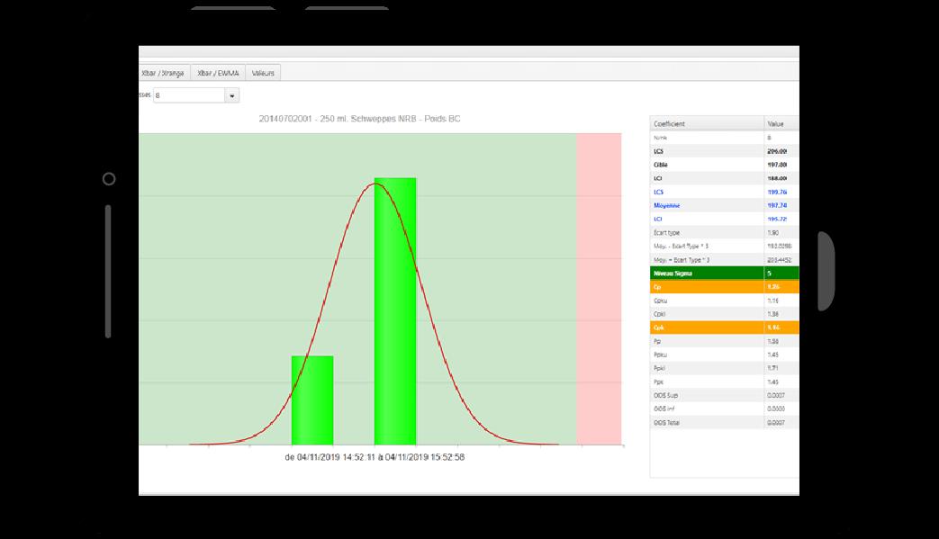 Gauss curve view